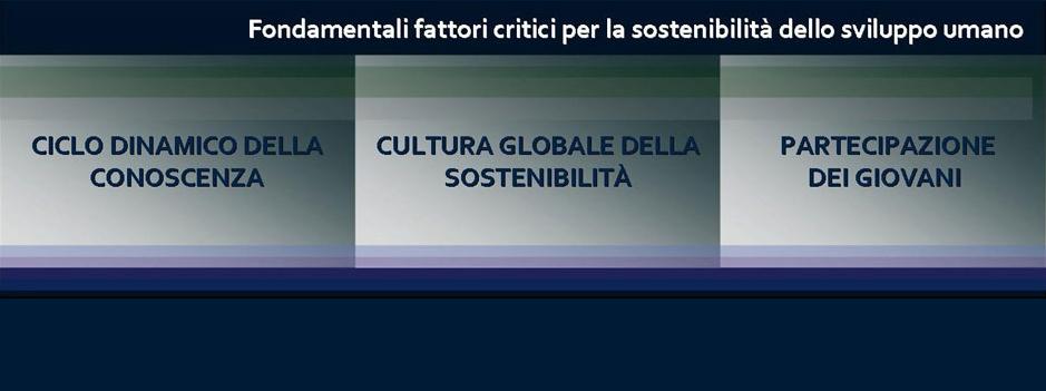 slide (4)